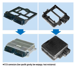 ECU connectors (low specific gravity, low warpage, heat resistance)